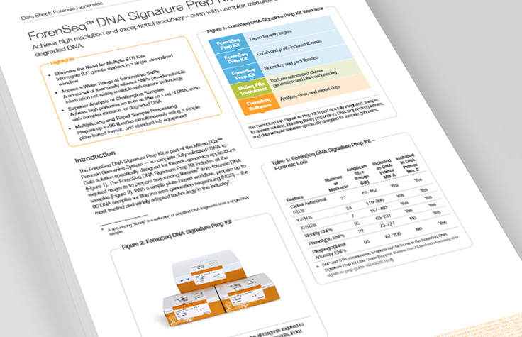 ForenSeq DNA Signature Prep Kit