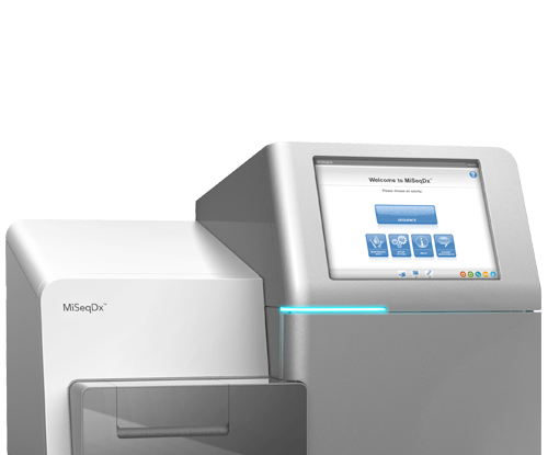 Illumina MiSeqDx Research Applications